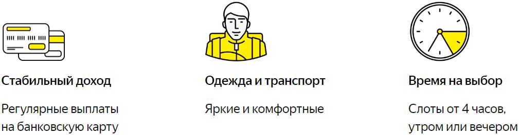 Яндекс лавка работа